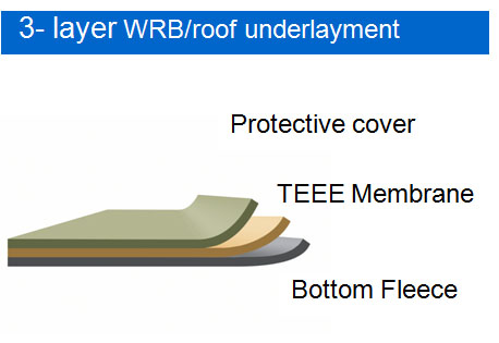 Build-up of a Pro Clima's truely high performance WRB and roof underlayment